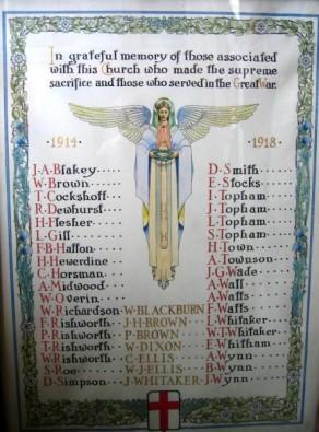 (3) Methodist Church (Chapel Street): Roll of Honour