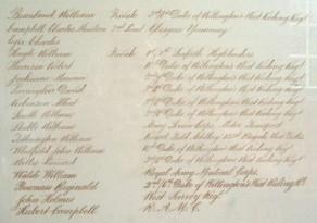 (3) Arthur Anderton Mechanics Institute: Roll of Honour - detail